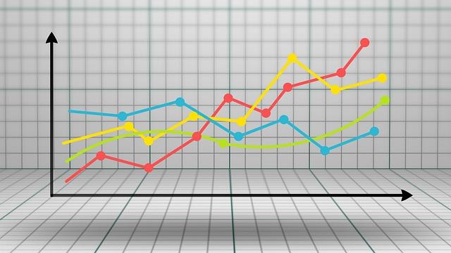 vhodná reklama – růst tržeb